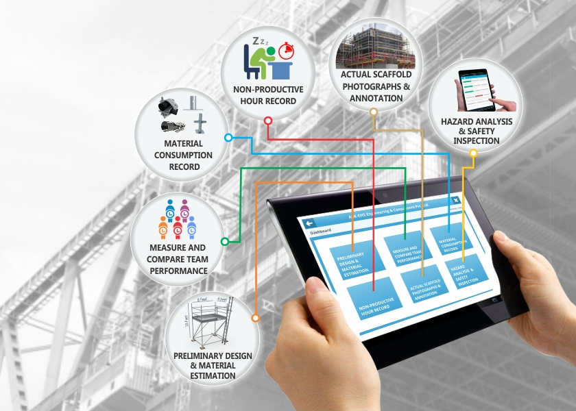 How 'Scaffolding Management Software' can assist in getting scaffold built on time