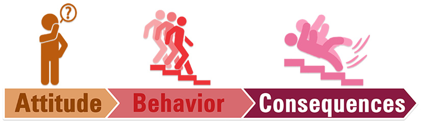 behavior-based-safety