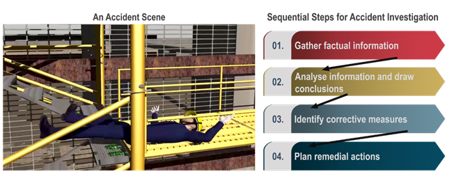 steps-for-accident-investigation