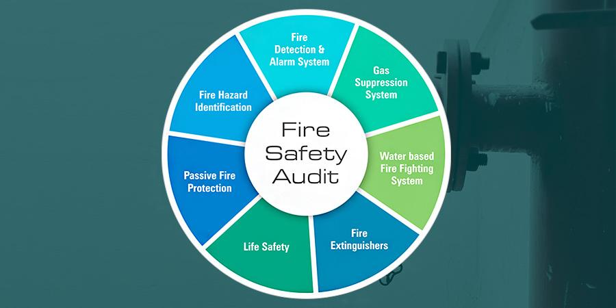Fire Hazard Diagram - House Wiring Diagram Symbols •