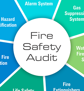 Fire Safety Audit