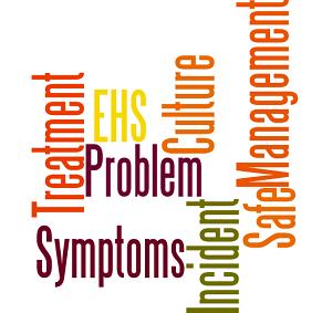 Treating The Symptoms