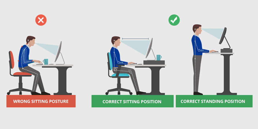 Workplace Ergonomics Why Is It Important Ask Ehs Blog