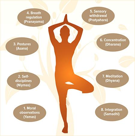 Health_Yoga