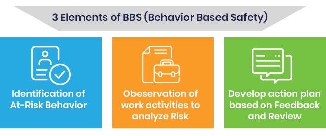 Grasp the fundamentals of BBS from ASK-EHS trainers