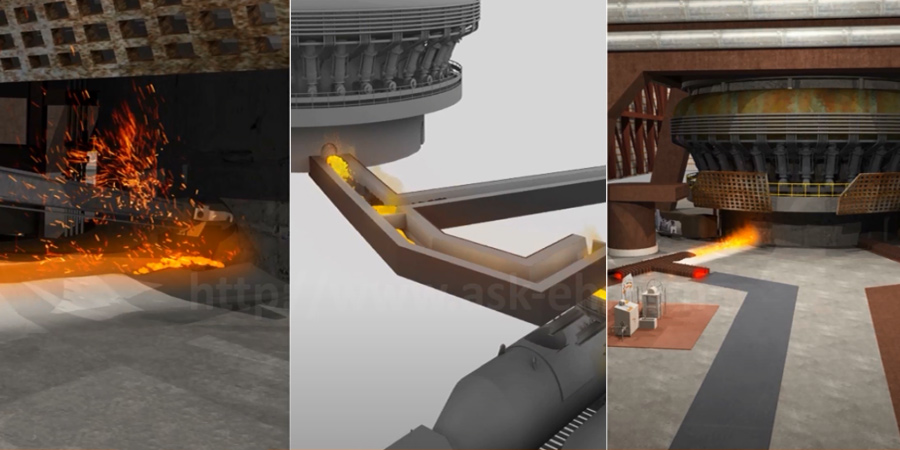 Developing customized 3D animated videos of Cast House Operation – Key safety training challenges and solutions