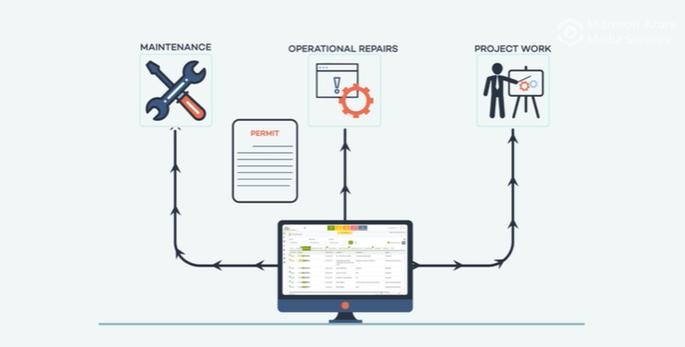 MIS & KPIS PTW software